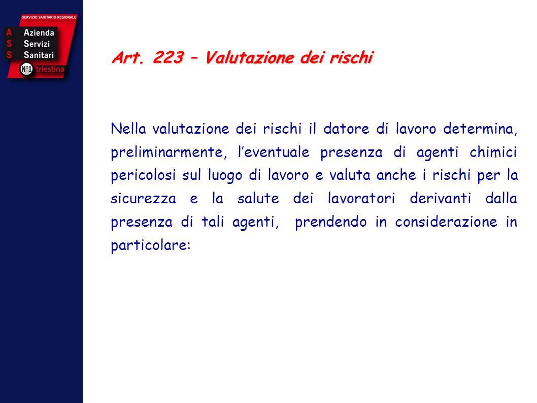 Art. 223 – Valutazione dei rischi