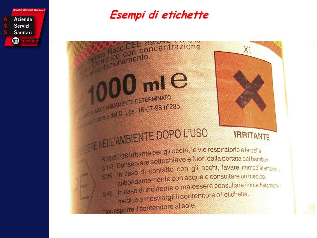 Esempi di etichette