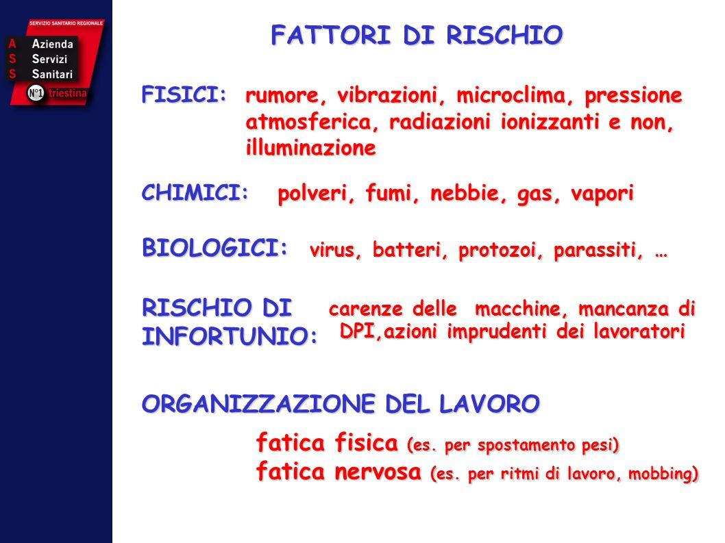 FATTORI DI RISCHIO BIOLOGICI: virus, batteri, protozoi, parassiti, …
