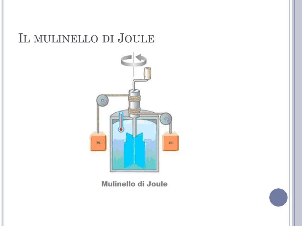 Il mulinello di Joule
