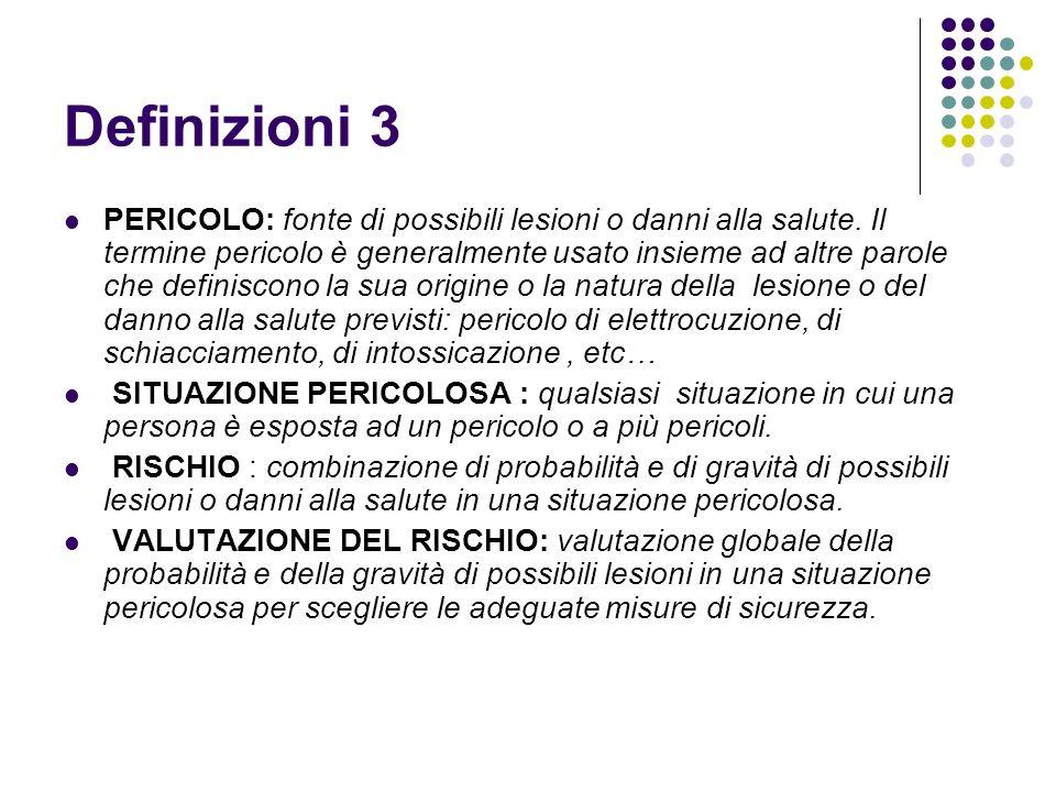 Definizioni 3