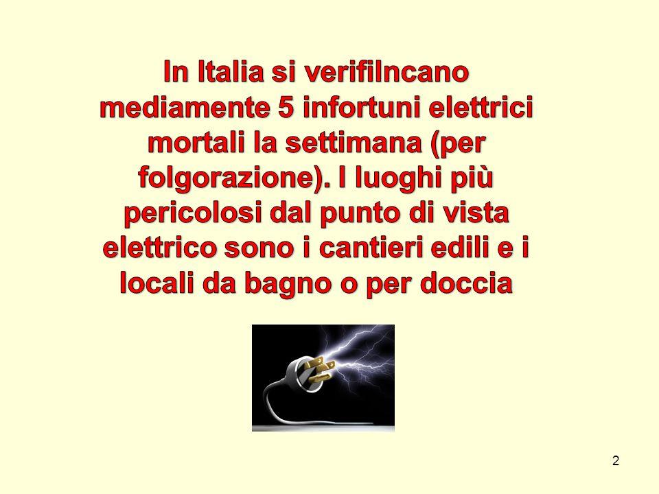 In Italia si verifiIncano mediamente 5 infortuni elettrici mortali la settimana (per folgorazione).