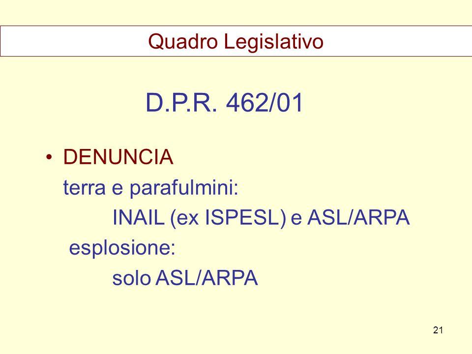 D.P.R. 462/01 Quadro Legislativo DENUNCIA terra e parafulmini: