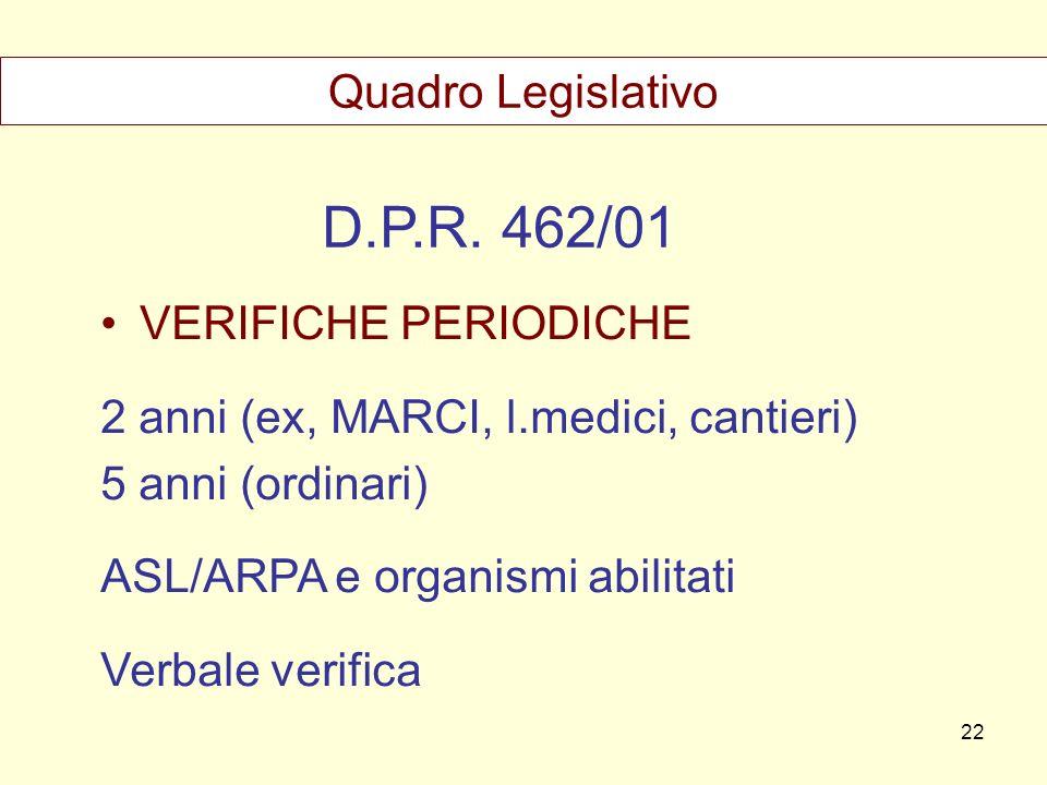 D.P.R. 462/01 Quadro Legislativo VERIFICHE PERIODICHE