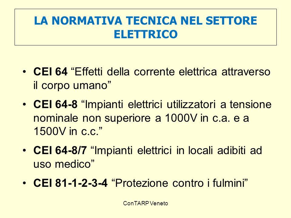 LA NORMATIVA TECNICA NEL SETTORE ELETTRICO
