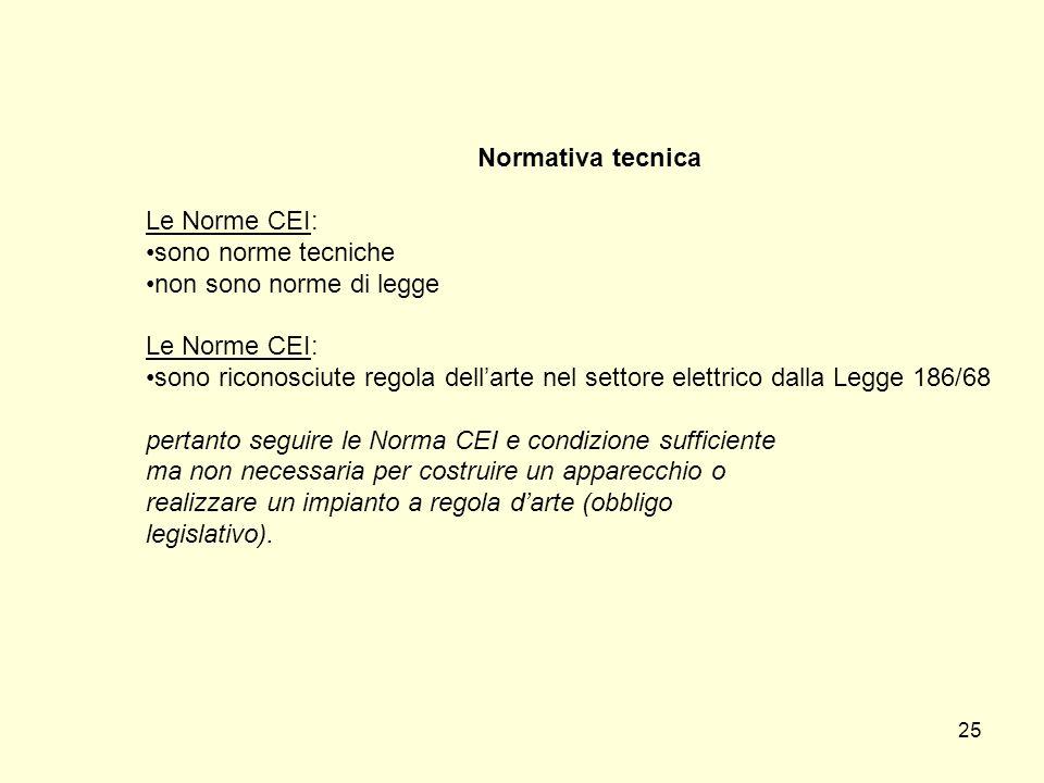 Normativa tecnica Le Norme CEI: sono norme tecniche. non sono norme di legge.