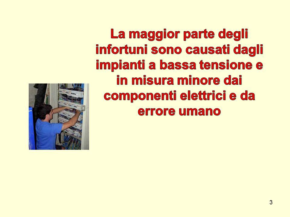 La maggior parte degli infortuni sono causati dagli impianti a bassa tensione e in misura minore dai componenti elettrici e da errore umano