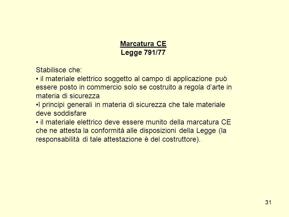 Marcatura CE Legge 791/77. Stabilisce che: il materiale elettrico soggetto al campo di applicazione può.