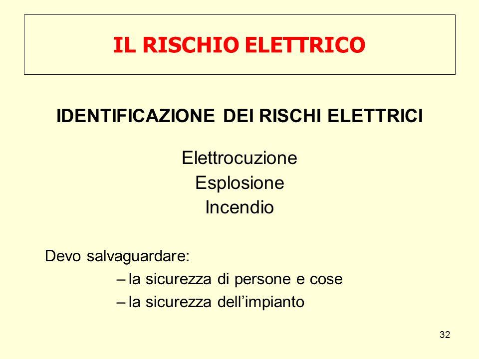 IDENTIFICAZIONE DEI RISCHI ELETTRICI