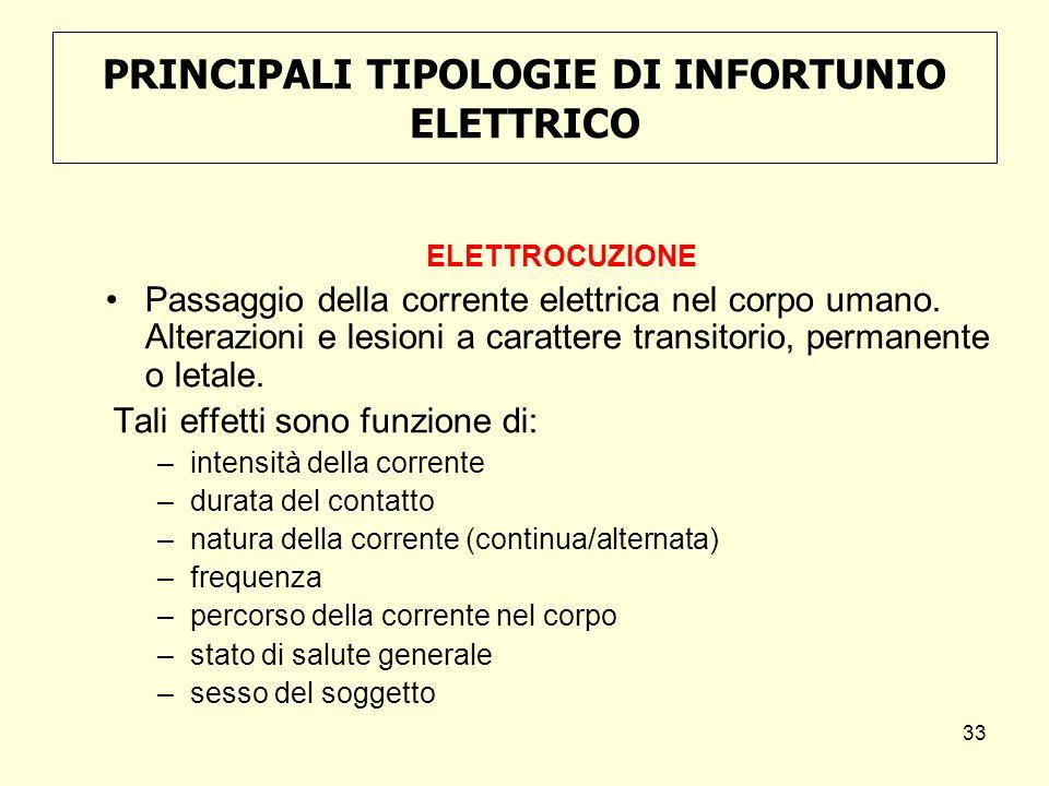 PRINCIPALI TIPOLOGIE DI INFORTUNIO ELETTRICO