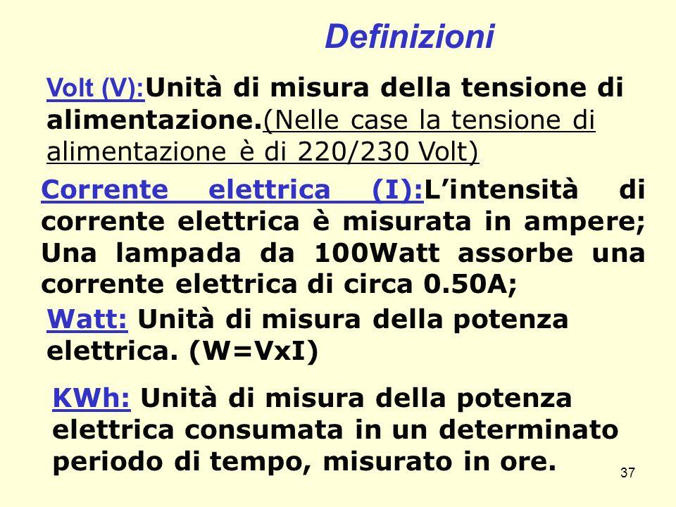Definizioni Volt (V):Unità di misura della tensione di alimentazione.(Nelle case la tensione di alimentazione è di 220/230 Volt)