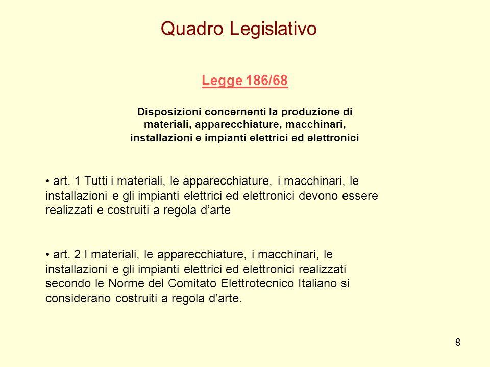 Legge 186/68 Quadro Legislativo