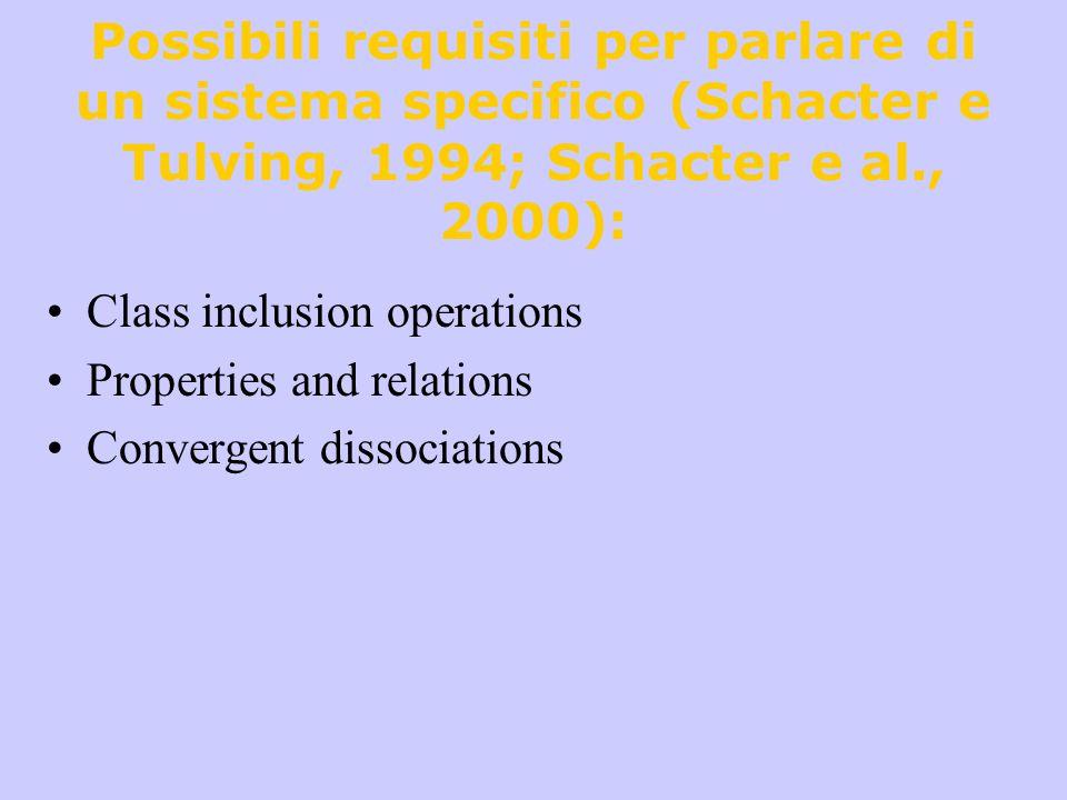 Possibili requisiti per parlare di un sistema specifico (Schacter e Tulving, 1994; Schacter e al., 2000):