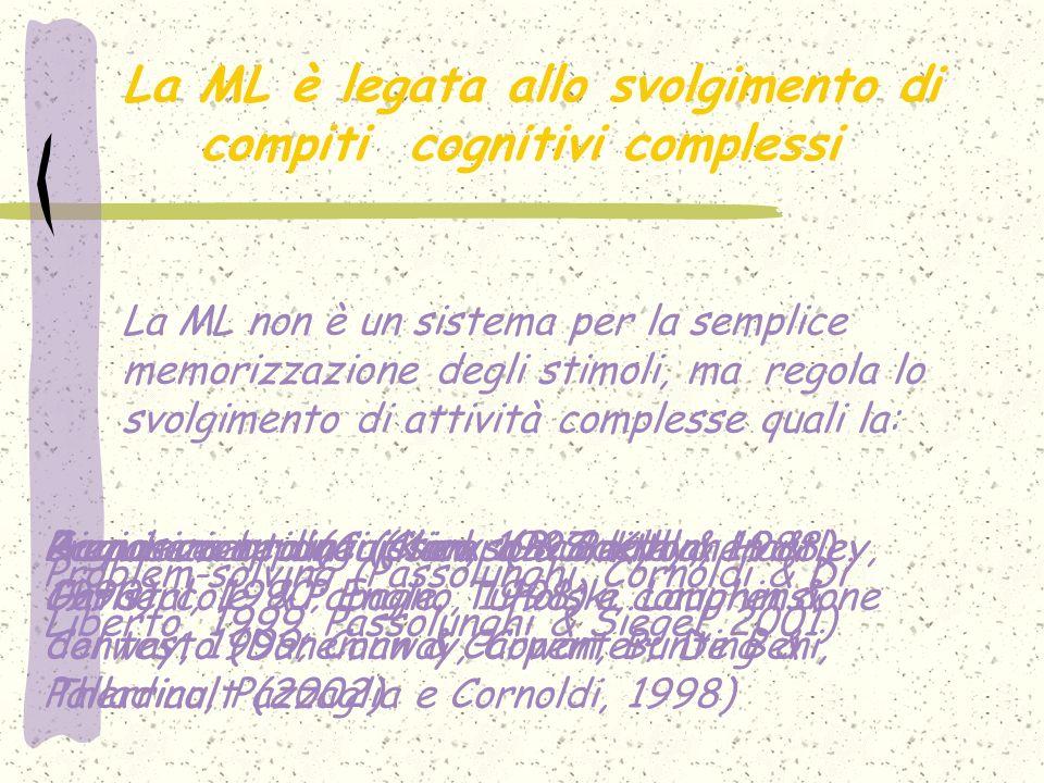 La ML è legata allo svolgimento di compiti cognitivi complessi