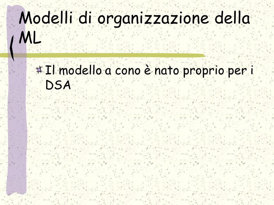 Modelli di organizzazione della ML