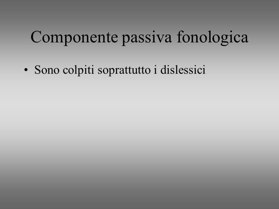 Componente passiva fonologica