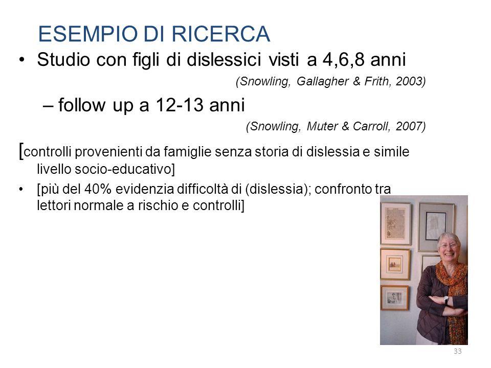 ESEMPIO DI RICERCA Studio con figli di dislessici visti a 4,6,8 anni