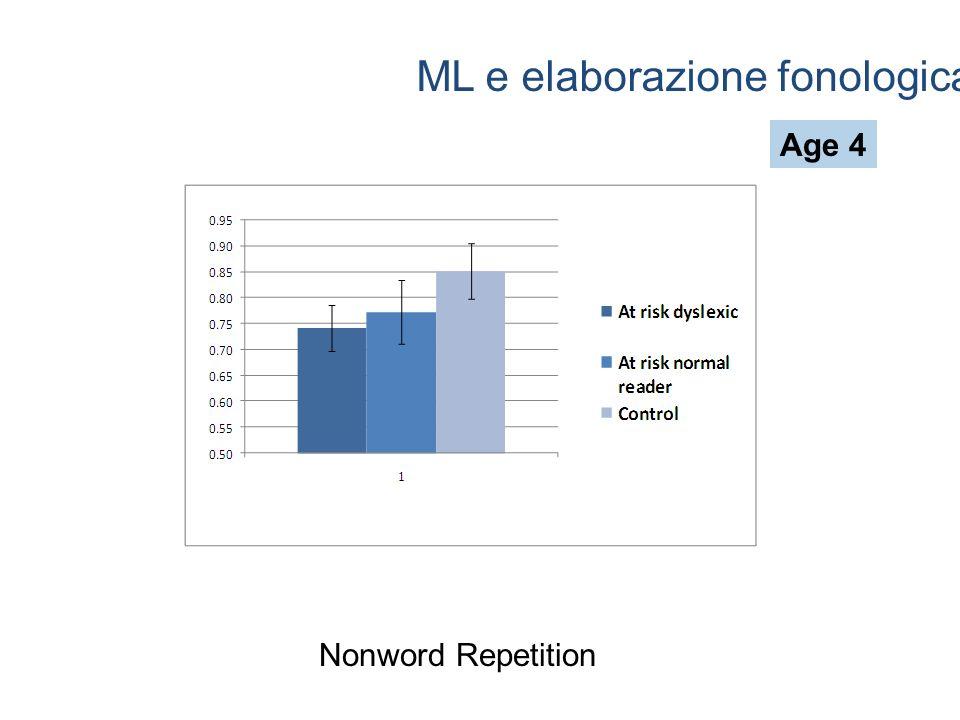 ML e elaborazione fonologica