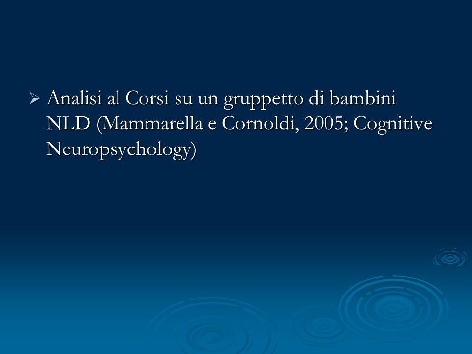 Analisi al Corsi su un gruppetto di bambini NLD (Mammarella e Cornoldi, 2005; Cognitive Neuropsychology)