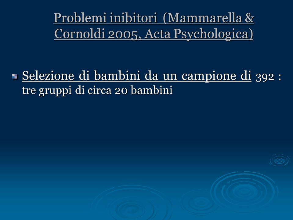 Problemi inibitori (Mammarella & Cornoldi 2005, Acta Psychologica)