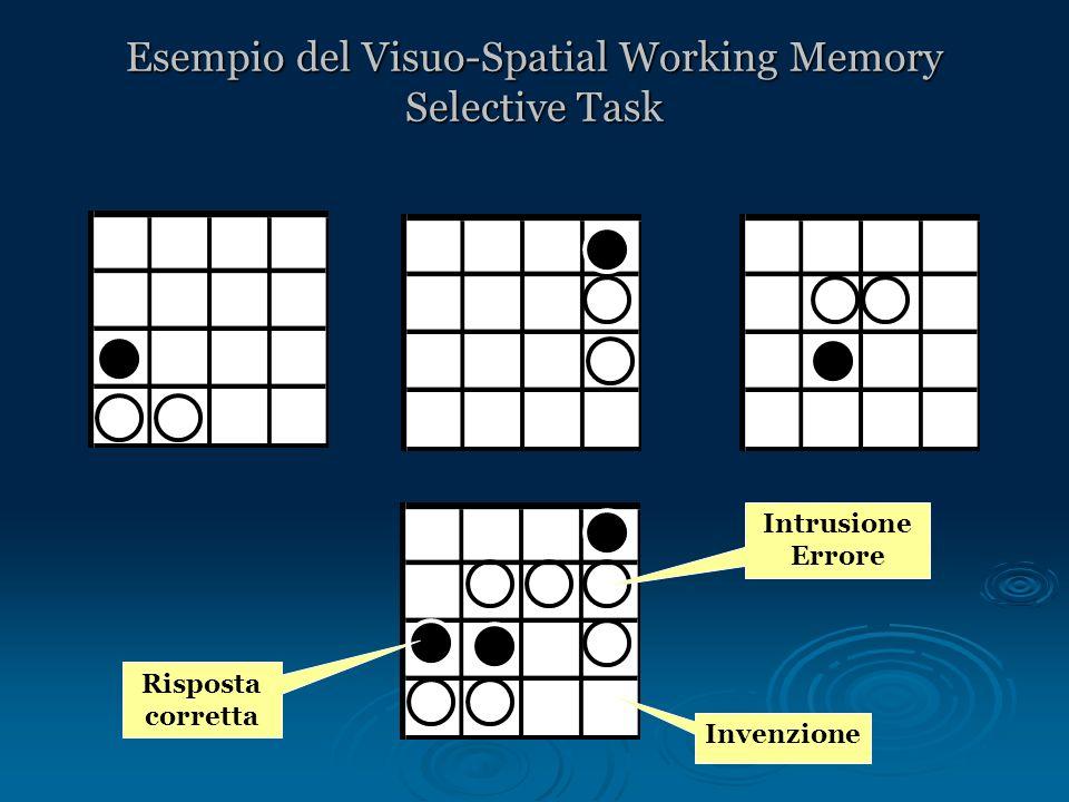 Esempio del Visuo-Spatial Working Memory Selective Task