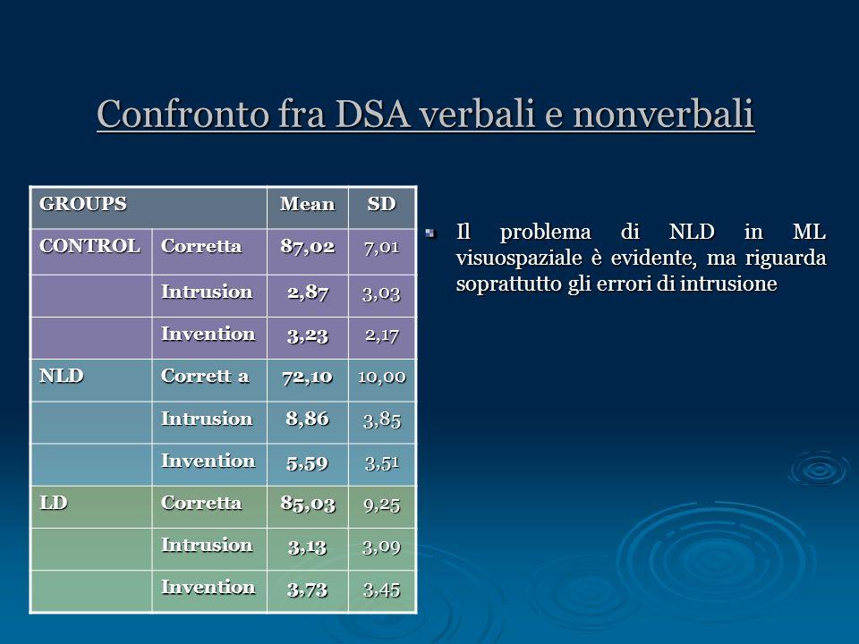 Confronto fra DSA verbali e nonverbali