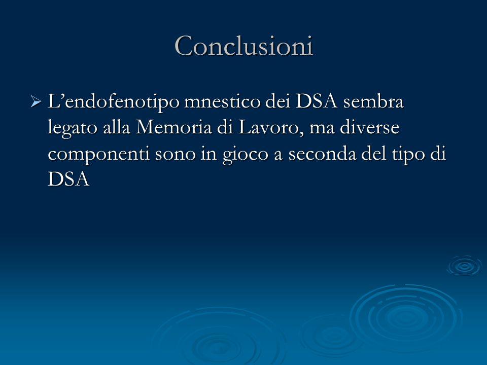 Conclusioni L'endofenotipo mnestico dei DSA sembra legato alla Memoria di Lavoro, ma diverse componenti sono in gioco a seconda del tipo di DSA.