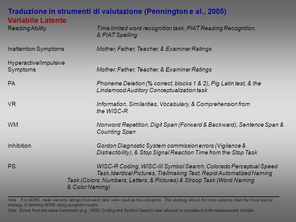 Traduzione in strumenti di valutazione (Pennington e al., 2005)