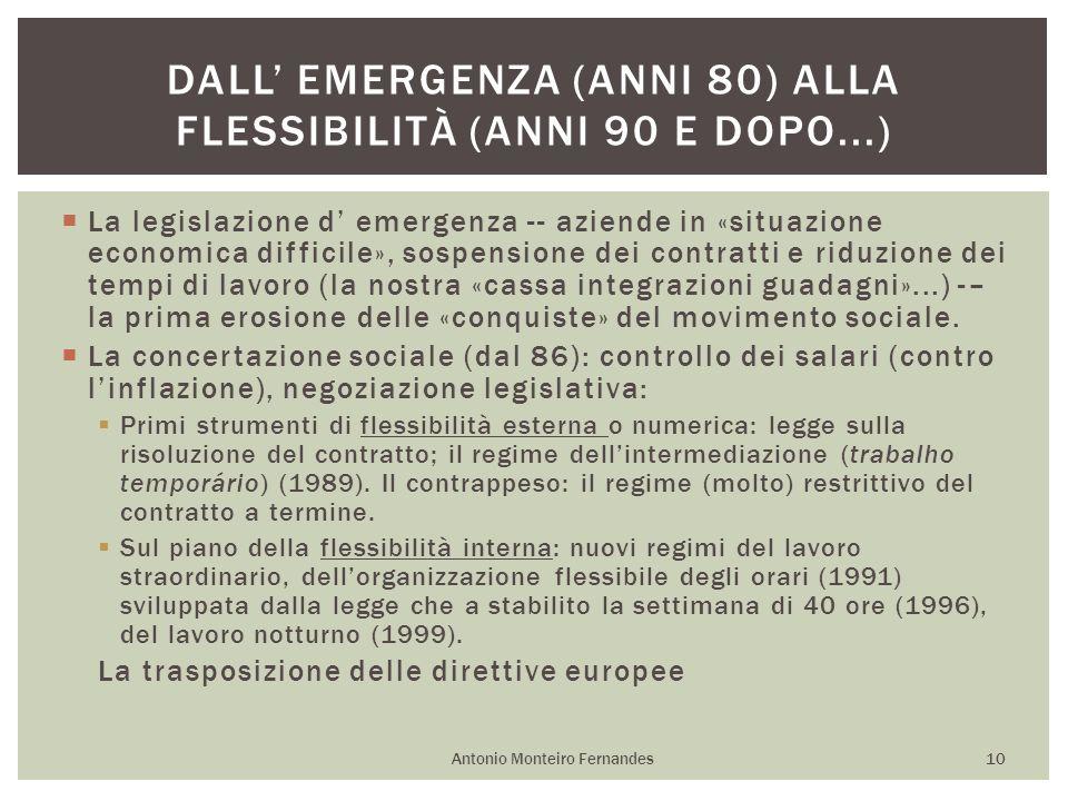 Dall' emergenza (anni 80) alla flessibilità (anni 90 e dopo...)