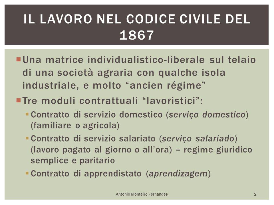 Il lavoro nel codice civile del 1867