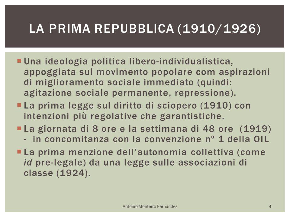 La prima Repubblica (1910/1926)