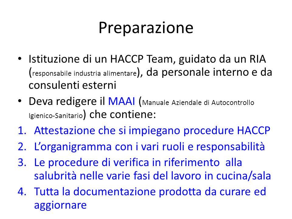 Preparazione Istituzione di un HACCP Team, guidato da un RIA (responsabile industria alimentare), da personale interno e da consulenti esterni.