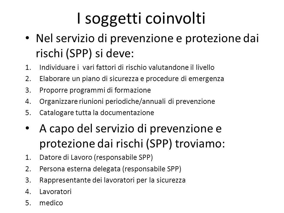 I soggetti coinvolti Nel servizio di prevenzione e protezione dai rischi (SPP) si deve: