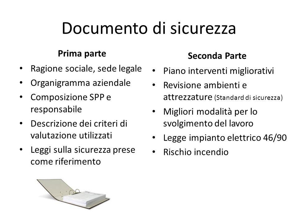 Documento di sicurezza