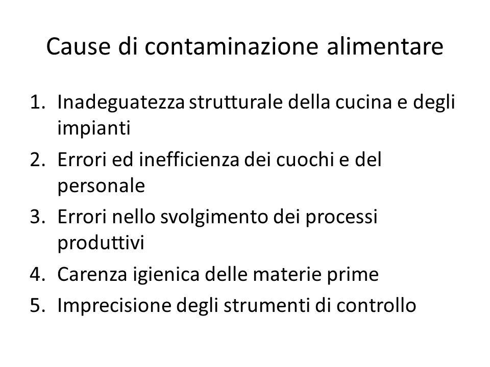 Cause di contaminazione alimentare