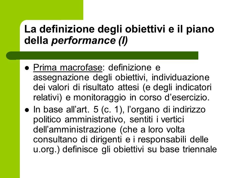 La definizione degli obiettivi e il piano della performance (I)