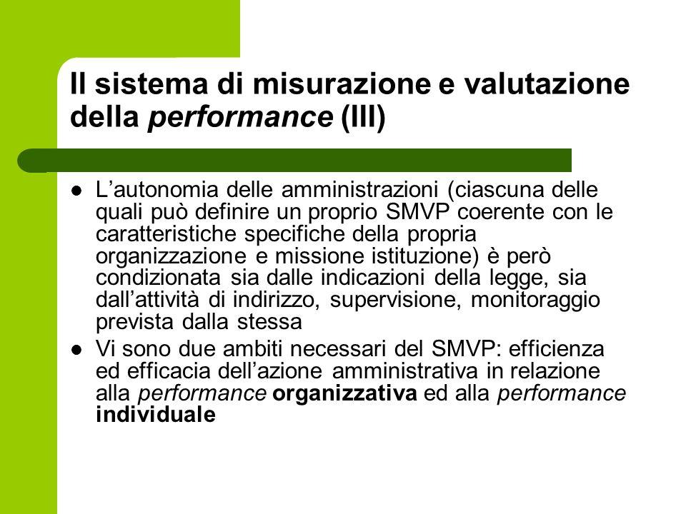 Il sistema di misurazione e valutazione della performance (III)