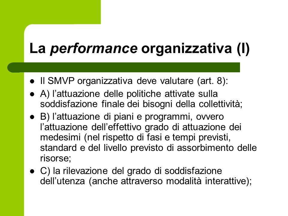 La performance organizzativa (I)