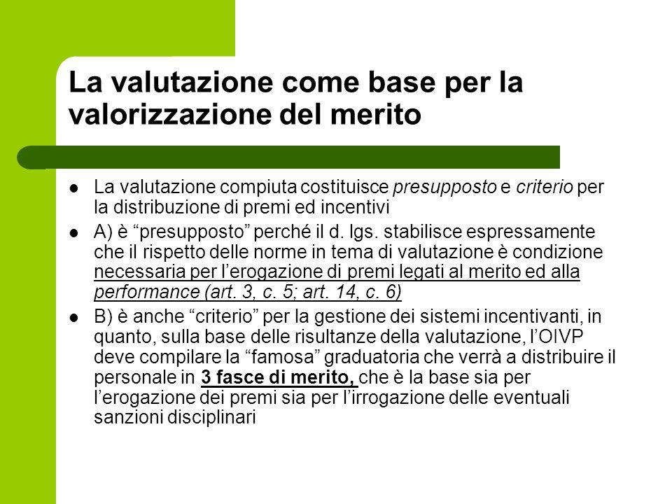 La valutazione come base per la valorizzazione del merito