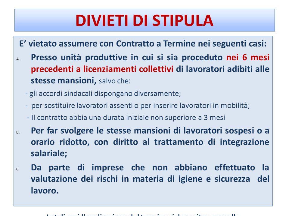 DIVIETI DI STIPULA E' vietato assumere con Contratto a Termine nei seguenti casi: