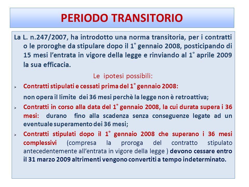 PERIODO TRANSITORIO