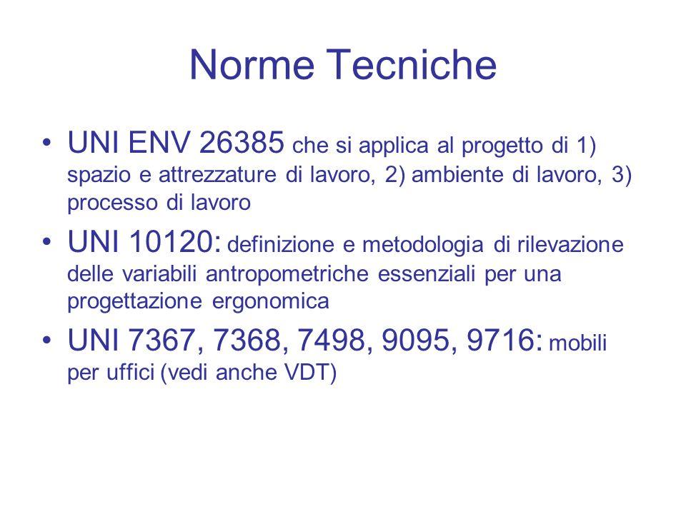 Norme Tecniche UNI ENV 26385 che si applica al progetto di 1) spazio e attrezzature di lavoro, 2) ambiente di lavoro, 3) processo di lavoro.