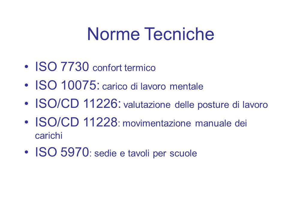 Norme Tecniche ISO 7730 confort termico