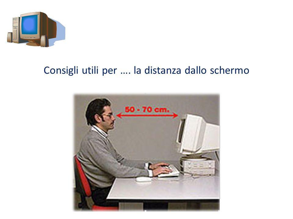 Consigli utili per …. la distanza dallo schermo