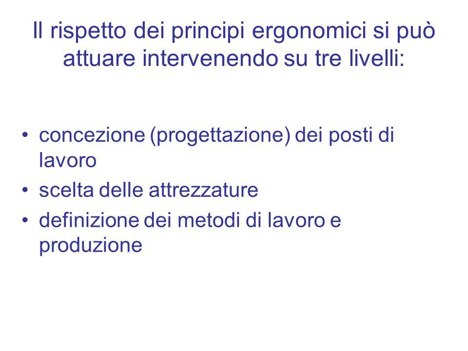 Il rispetto dei principi ergonomici si può attuare intervenendo su tre livelli: