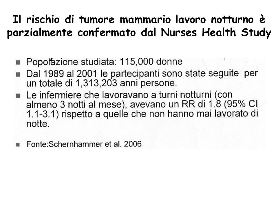 Il rischio di tumore mammario lavoro notturno è parzialmente confermato dal Nurses Health Study