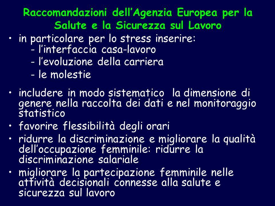 Raccomandazioni dell'Agenzia Europea per la Salute e la Sicurezza sul Lavoro