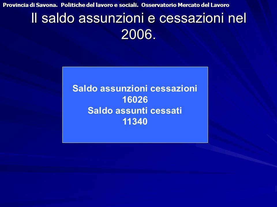 Il saldo assunzioni e cessazioni nel 2006.