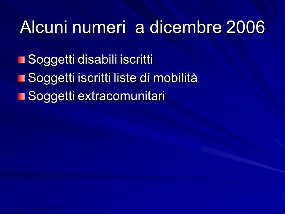 Alcuni numeri a dicembre 2006