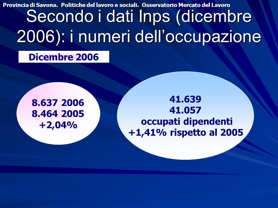 Secondo i dati Inps (dicembre 2006): i numeri dell'occupazione